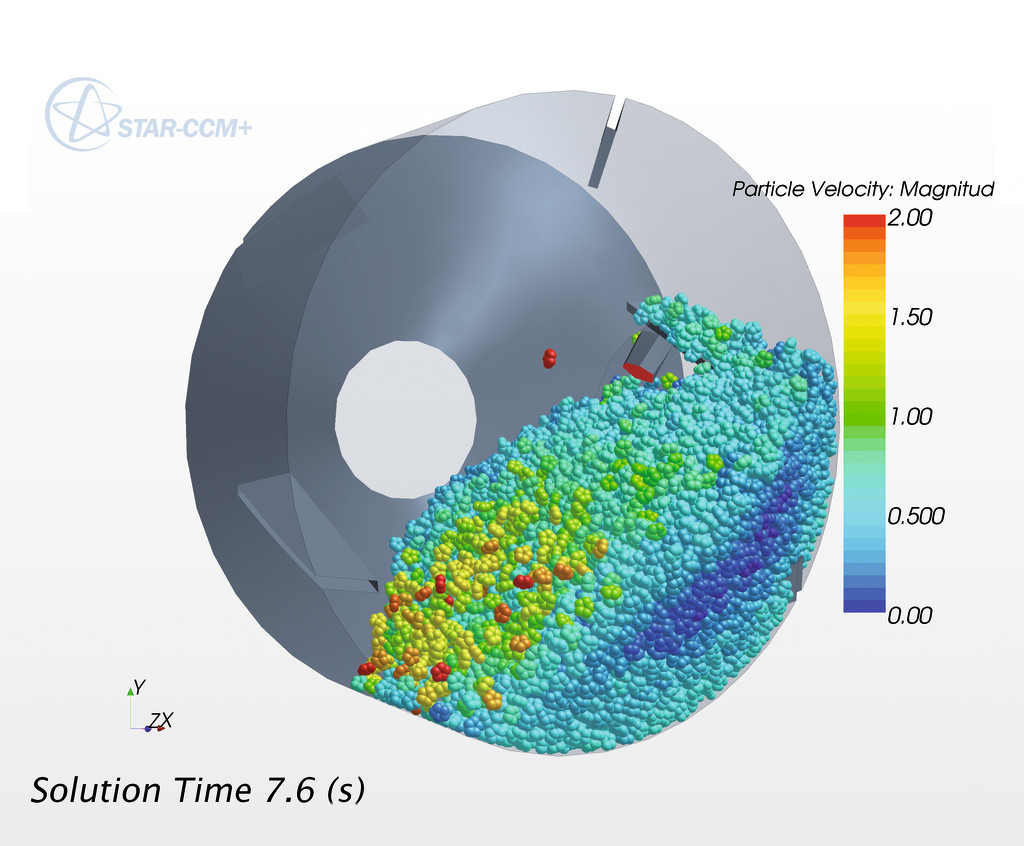 Fig. 3 Simulation of granulate flow in mixer. Source: CD-adapco